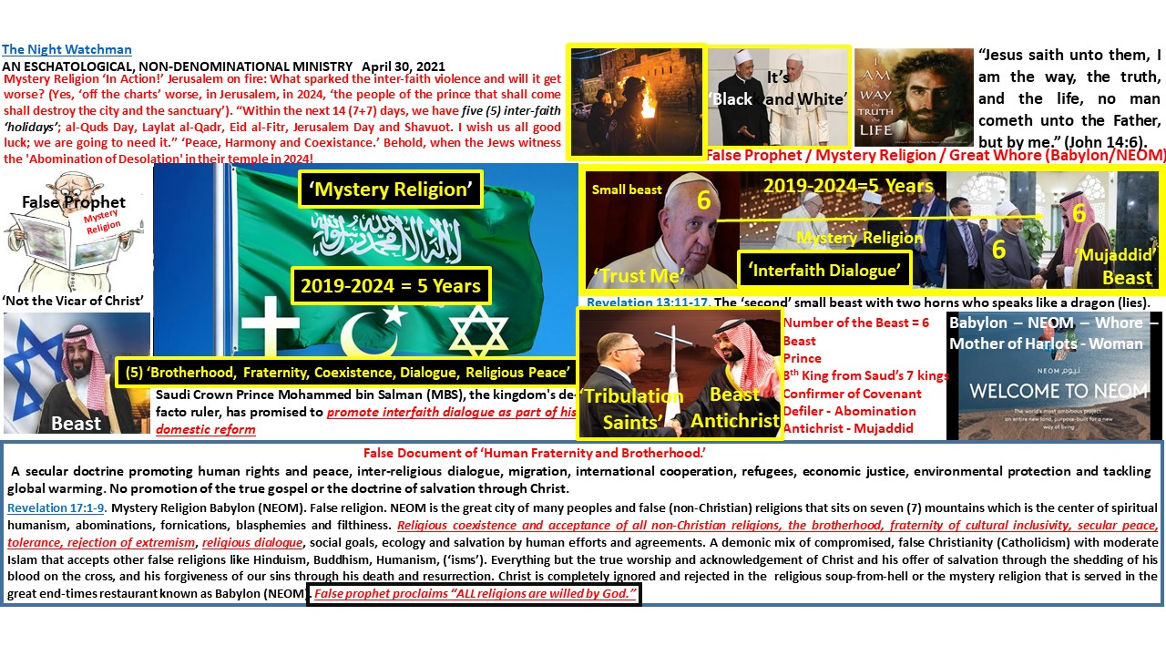 The Antichrist, Mystery Babylon and Israels False